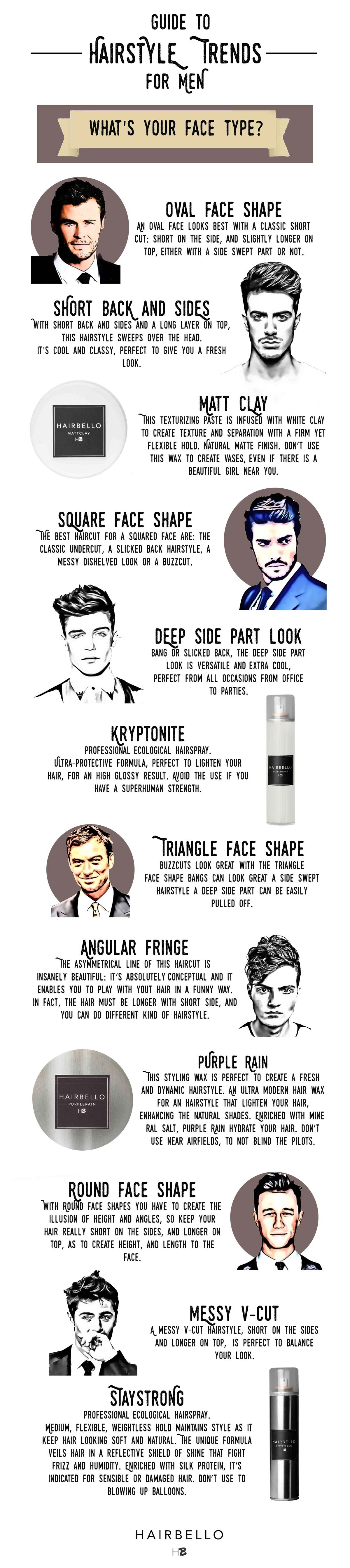 V cut haircut men hairbello  guide to hairstyle for men  menus guides  pinterest