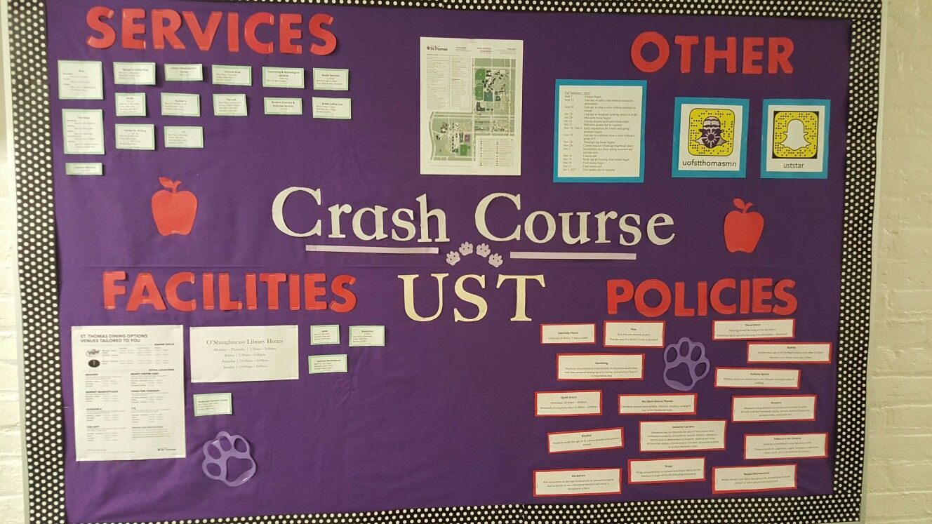 My take on the 1st month resource board Ra bulletin