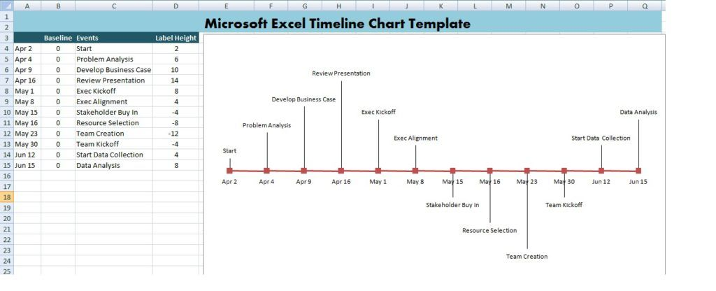 Microsoft Excel Timeline Chart Template  Microsoft Excel