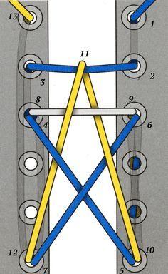 Schnürsenkel Einfädeln Techniken Binden Stern Kreativ Muster