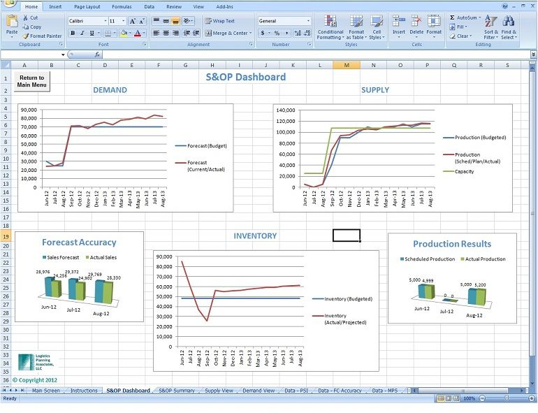 Download Free Sales Dashboard Spreadsheet Template  Microsoft Excel