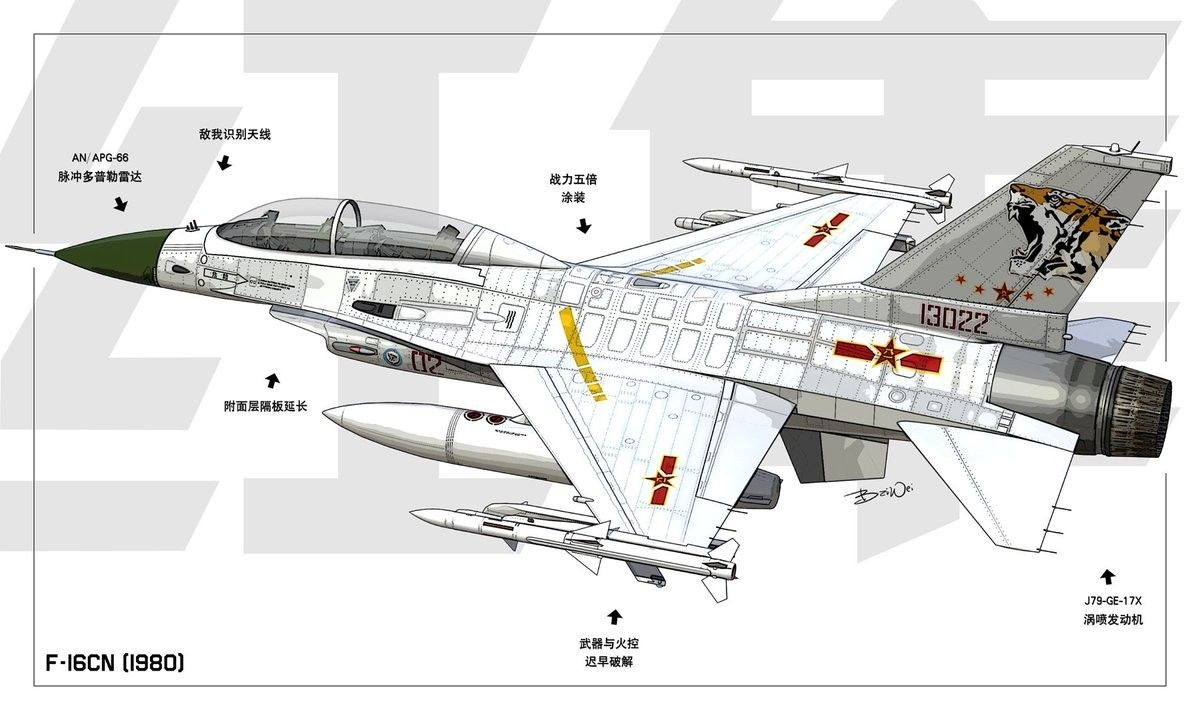 Pin By Askin Ergun On Cutaways Airplane Design Military Aircraft Airplane Poster