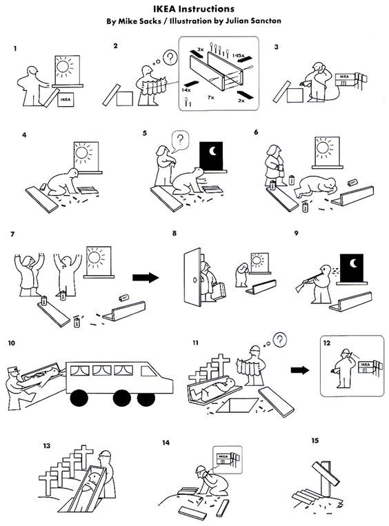Ikea Instructions Posters Redbubble