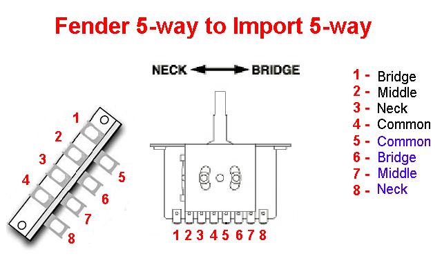 5 Way Switch Wiring Diagram Light Switch Wiring Guitar Pickups 3 Way Switch Wiring