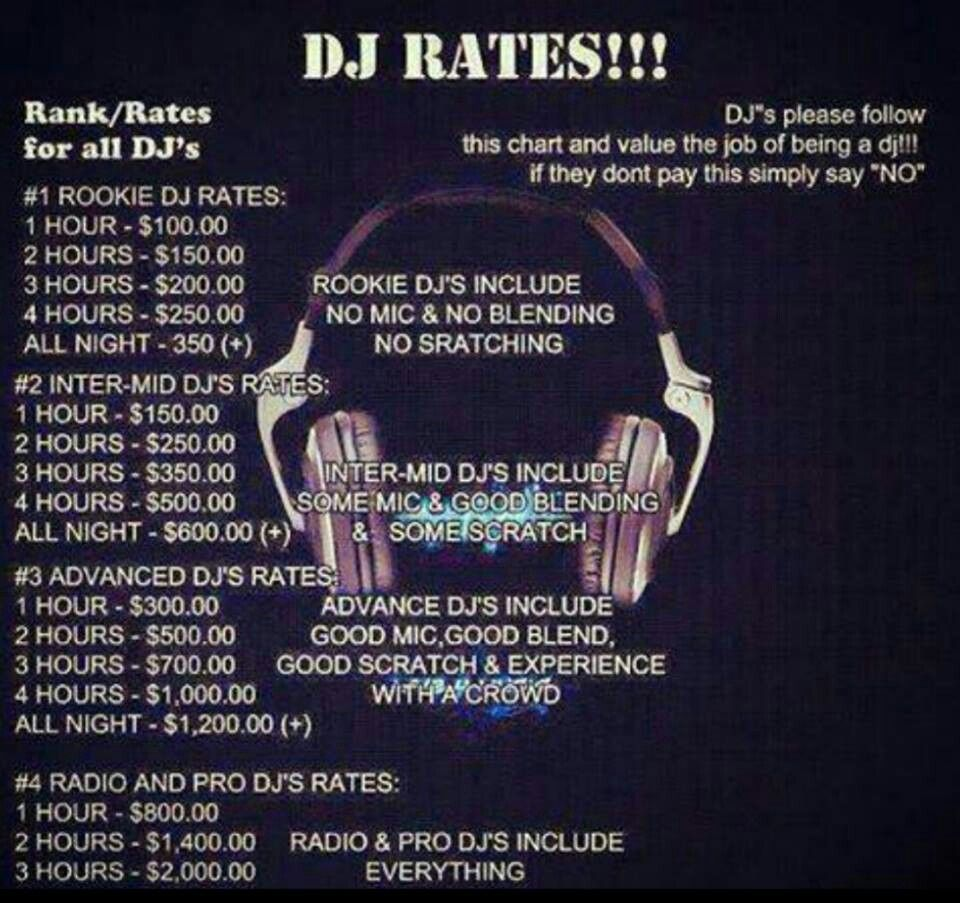 Please ALL dj s should not under sale you end up hurting all of US ... Keep  it real , if the skills are on point than charge them ...