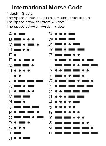Morse Code How to Translate and Use it Morse code, Survival and - morse code chart
