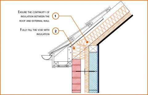 E11mcpf2 Pitched Roof Eaves Between And Under Rafter Insulation Roof Eaves Pitched Roof Rafter Insulation