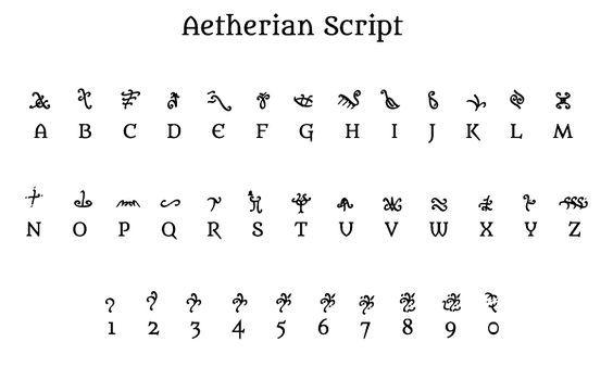 Aetherian Language (Fantasy Alphabet) Aetherian, also