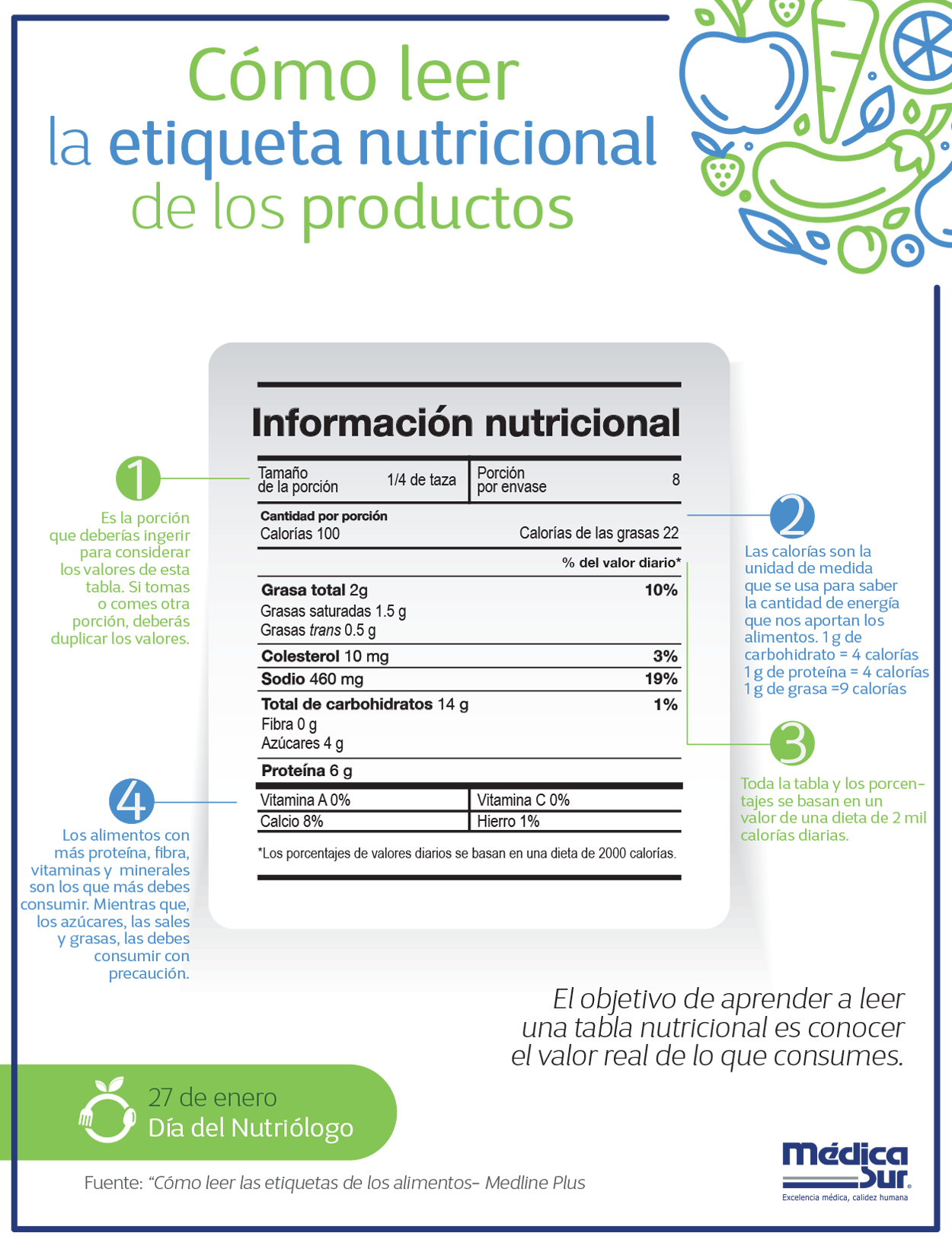 etiqueta de información nutricional síntomas de diabetes