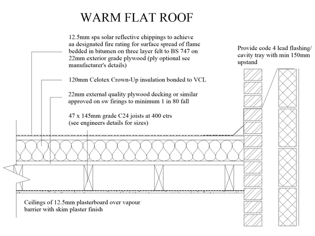 How To Design A Flat Roof That Won T Leak Architizer Journal In 2020 Flat Roof Roof Exterior Grade Plywood