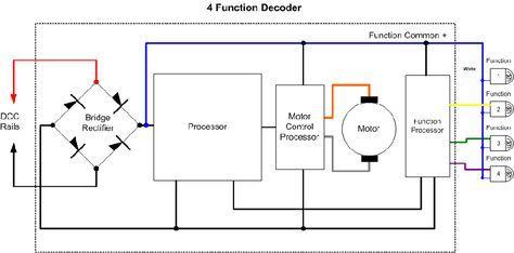 Dcc Genesis Ath G63868 Locomotive Decoder Wiring Diagrams. . Wiring on