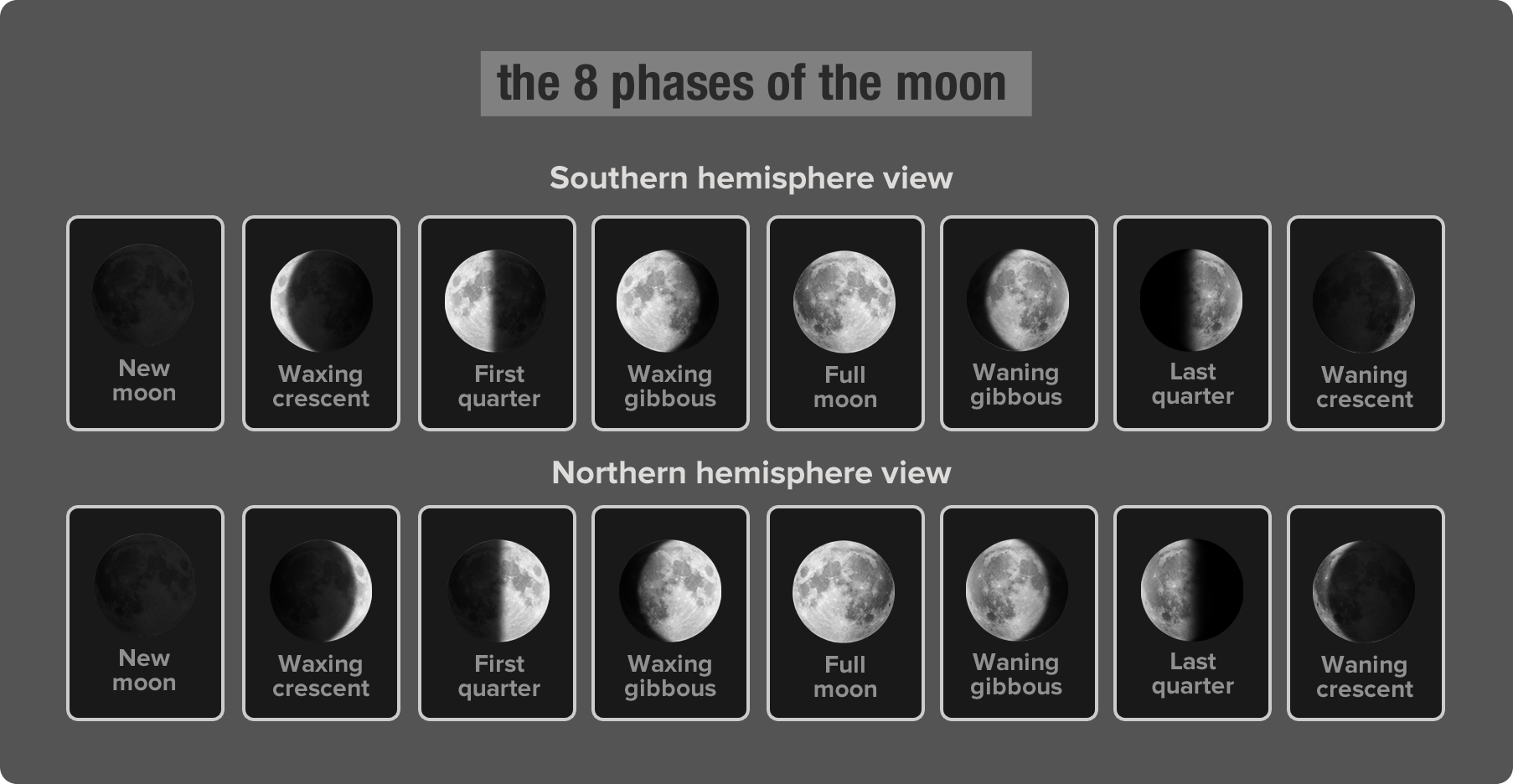 Moon Phases Acssu115 936