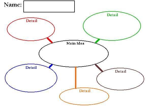 webbing writing writing templates education pinterest