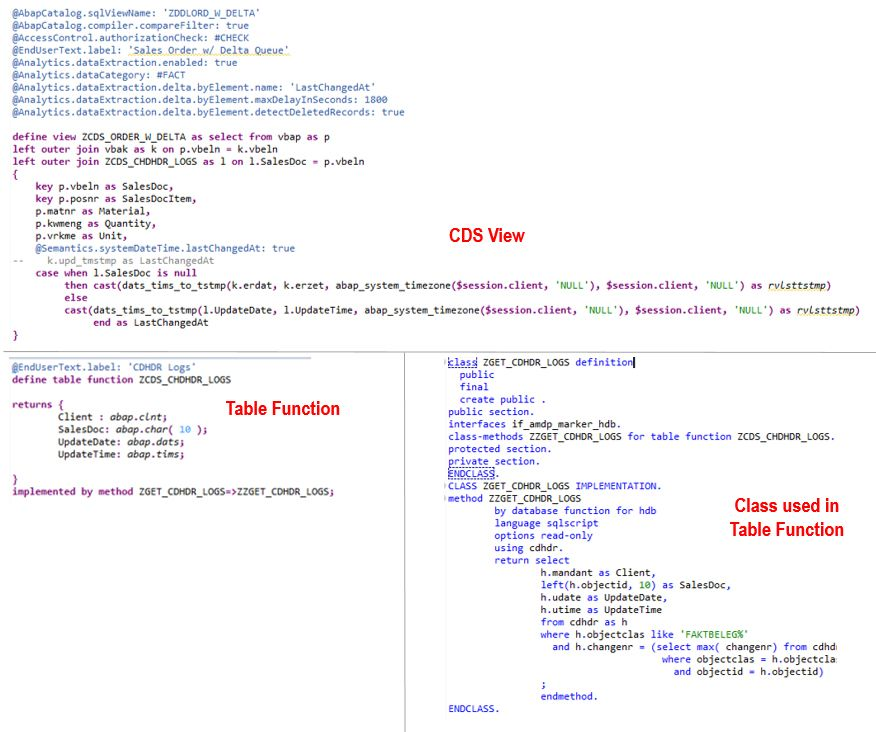 How to Create Delta Extraction Based ABAP CDS Views | Sapspot News