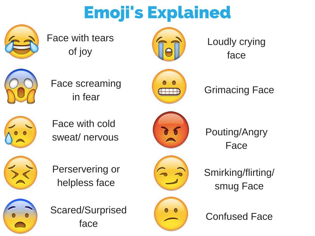 chat speak, tech talk and emojis Emojis meanings, Emoji