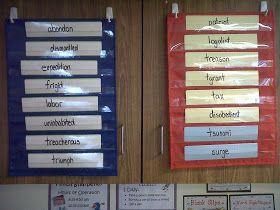 Juice Boxes and Crayolas: Organization Week Day 2: Literacy (aka Daily 3 Bootcamp)