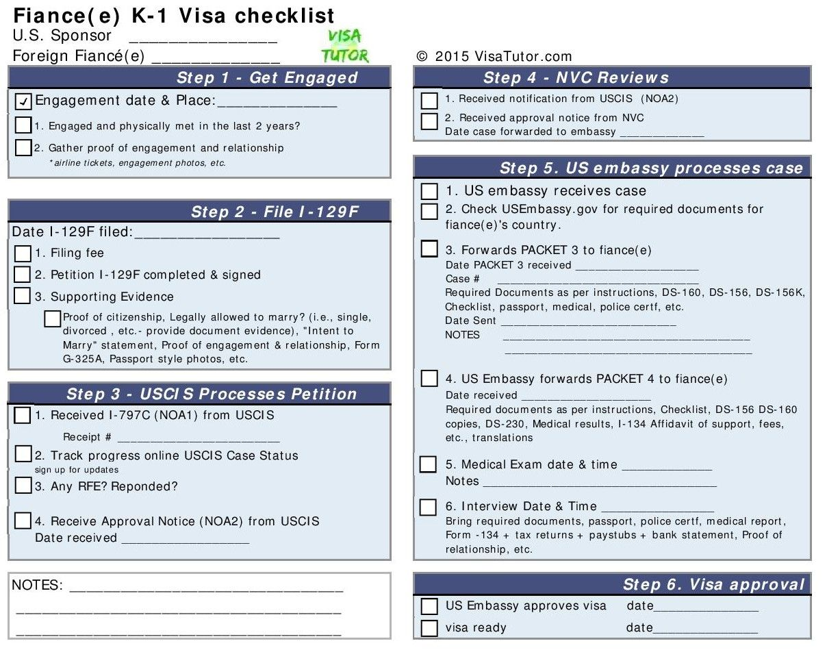 Fiance visa process checklist to track your progress  | Immigration