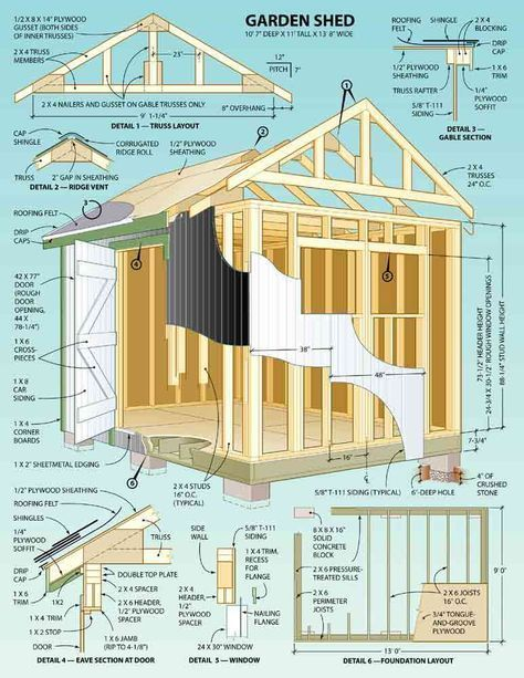 Simple Shed Plan Easy To Turn Into A Playhouse Building A Shed Storage Building Plans Diy Shed Plans
