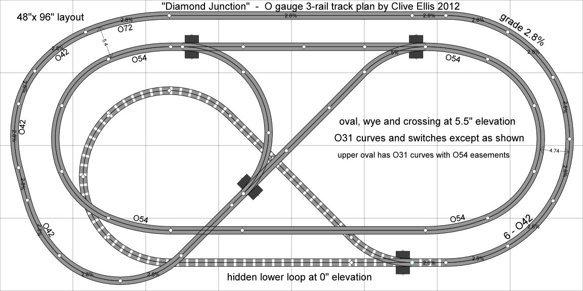o gauge track layouts plans