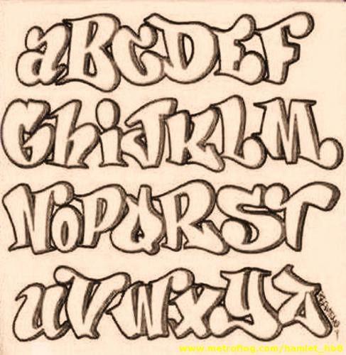 letras de graffitis - Buscar con Google | Letras | Pinterest ...