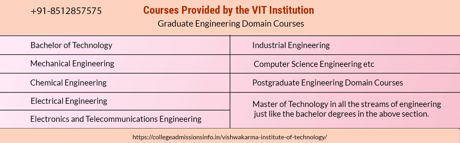 Courses In Vishwakarma College 8512857575 Bachelor Of Technology Computer Science Engineering Engineering Programs