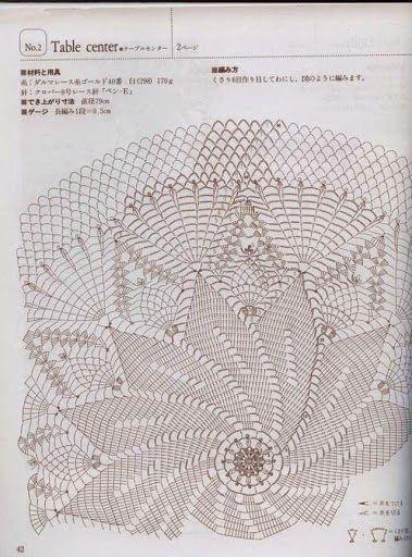 Round Tablecloth Crochet Books Crochet Doily Diagram Crochet Doily Patterns