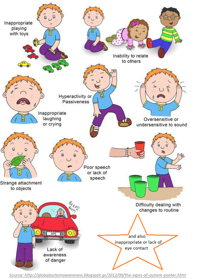 These Are The Basic Signs Of Autism Spectrum  Ce Bf You Have Noticed That Your Kid