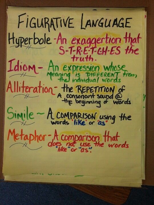 Figurative language also anchor chart repinned by sos inc resources rh pinterest