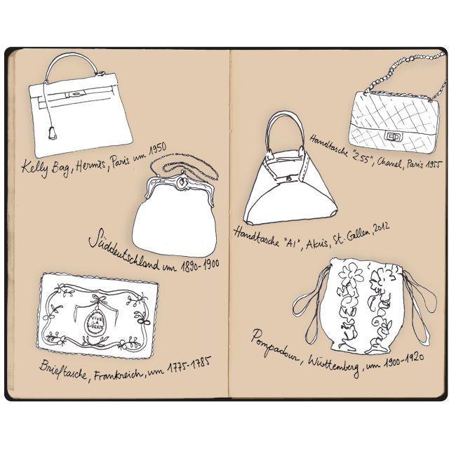 Taschen gab es schon immer, wie sie sich verändert haben zeigt diese Grafik.