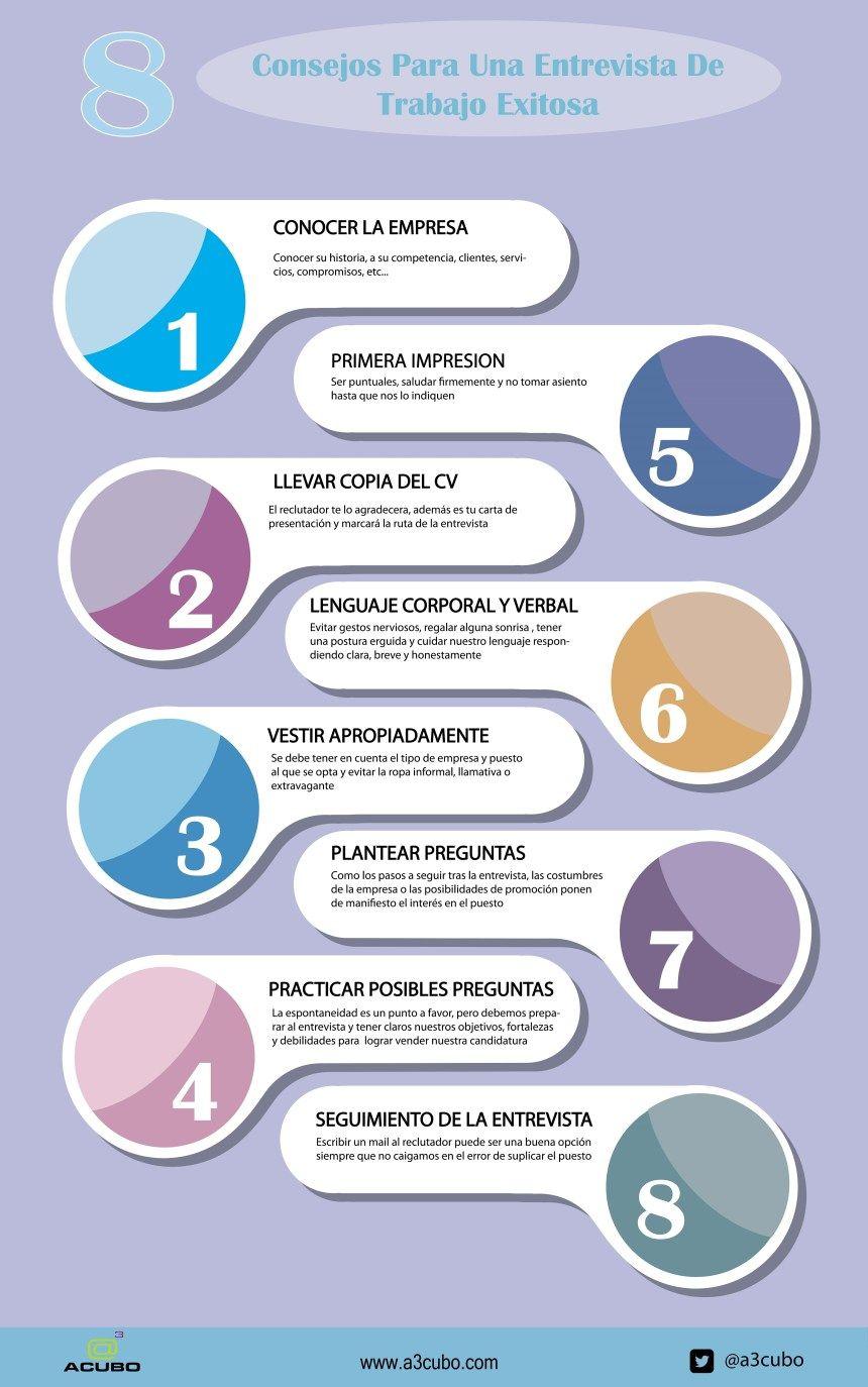 8 consejos para una entrevista de trabajo de éxito #infografia ...