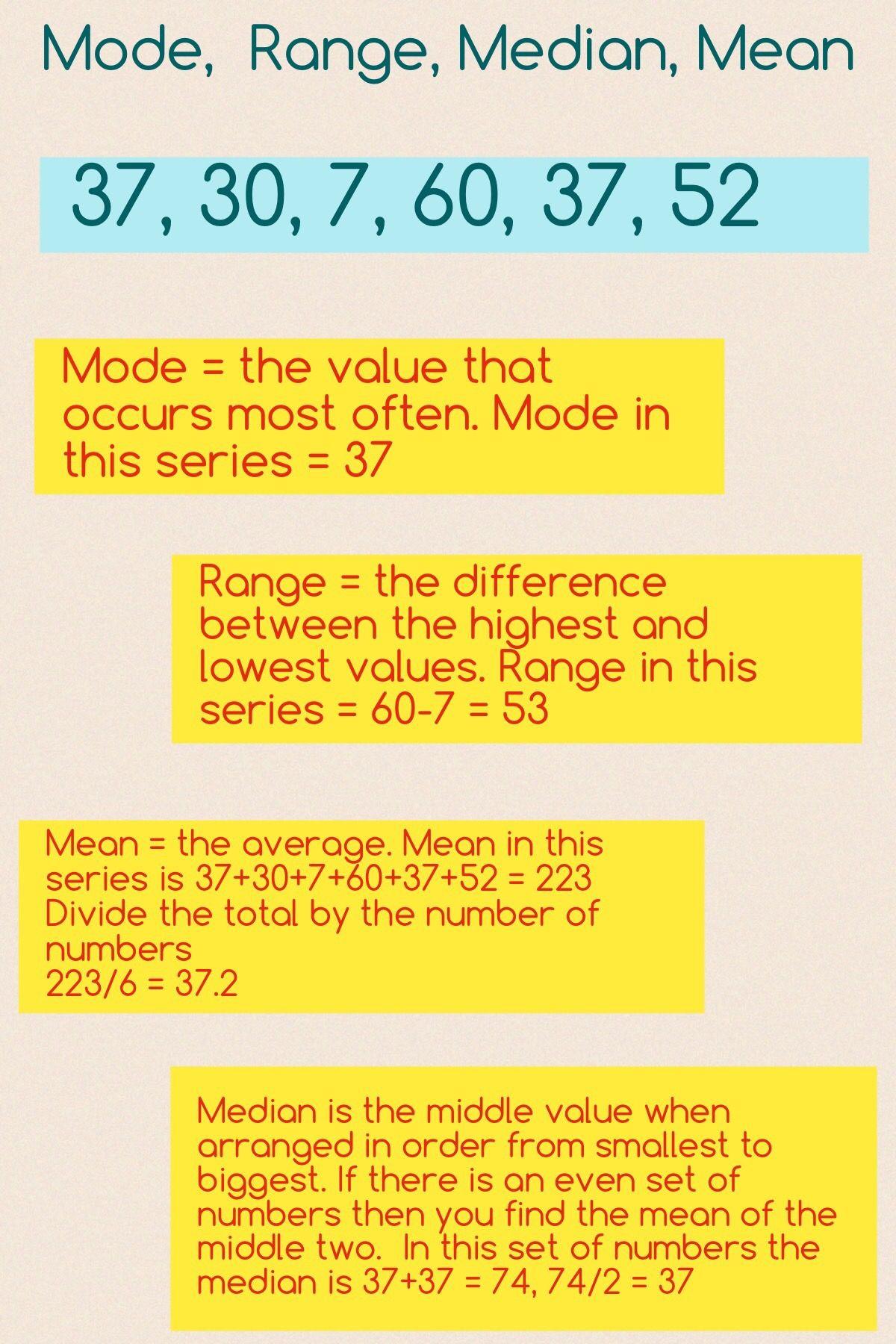 Mode Median Mean Range