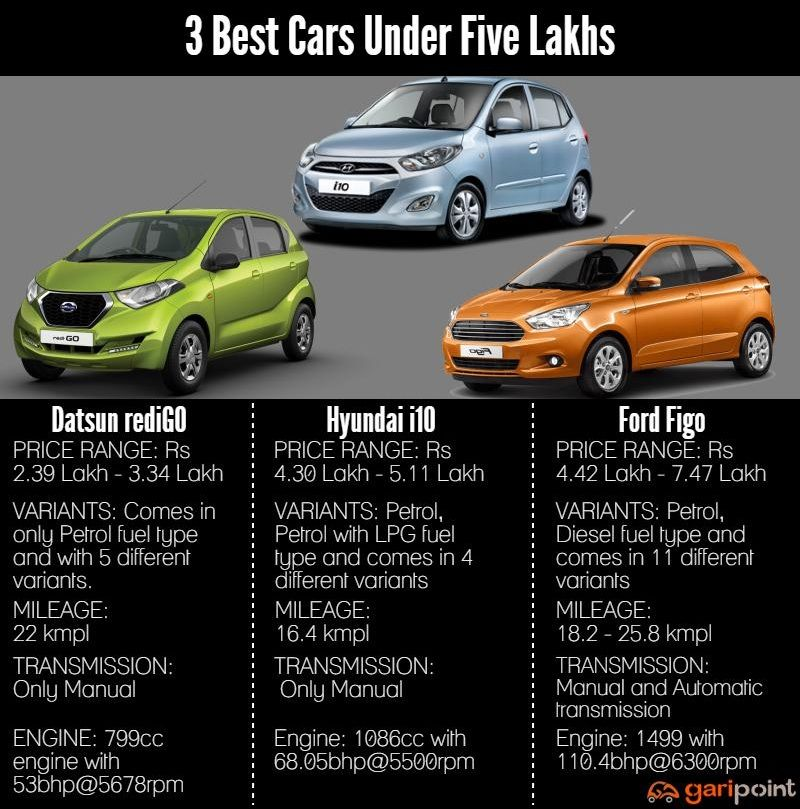 Pin by Gari Point on Car News Latest cars, Car, Cars