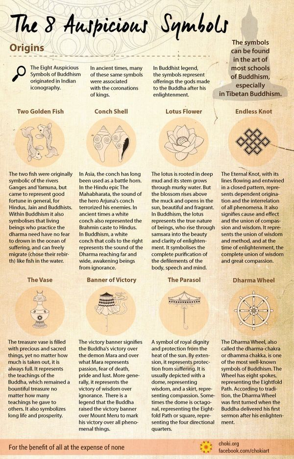 Pin By Gabriel Haggins On Spells Blessings And Other Witchy Things