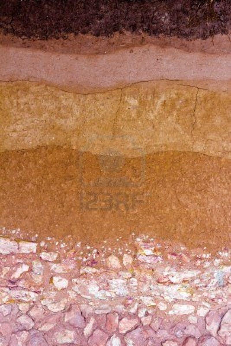 Stock Photo Soil Layers Soil Texture Soil
