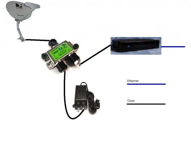 Direct Tv Diagram Hook Up
