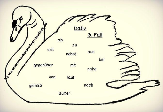 Deklination der substantive german for Praposition und genitiv