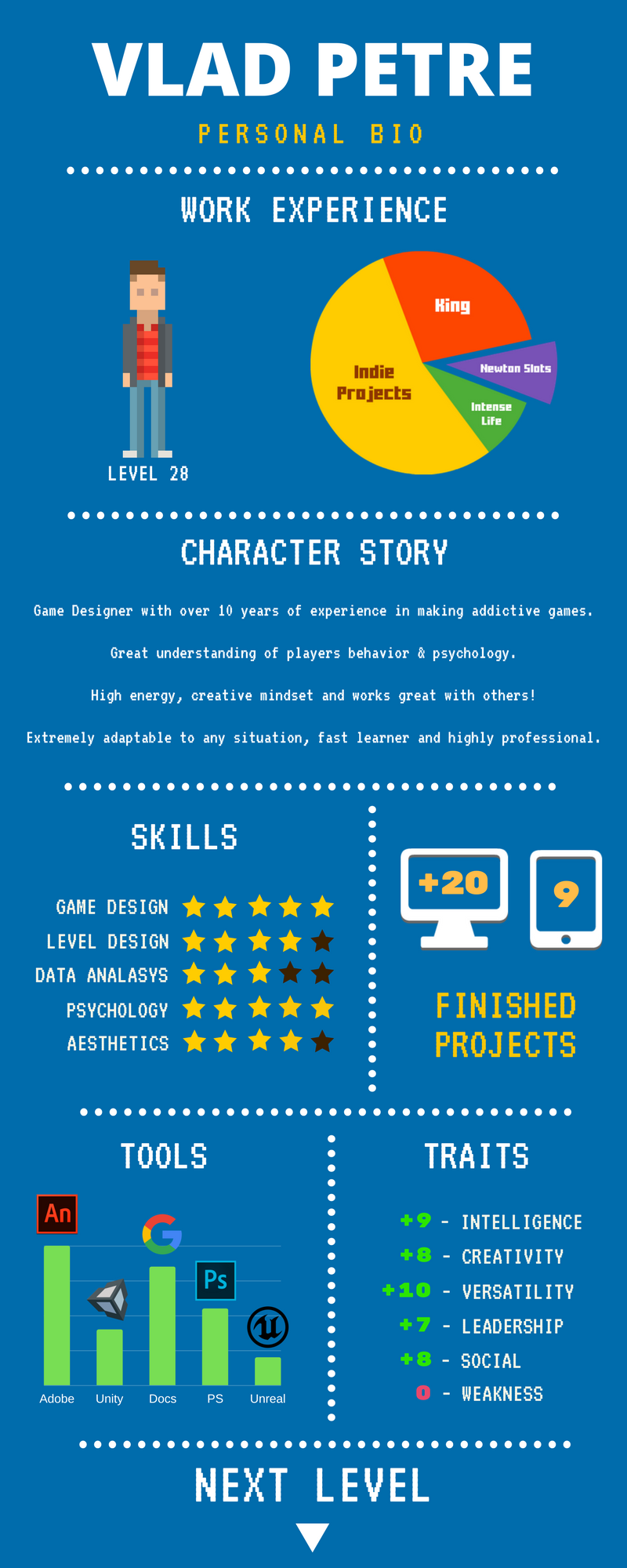 Vlad Petre Game Designer Cv Cover Infographic Cv Resume Gamedesign Creative