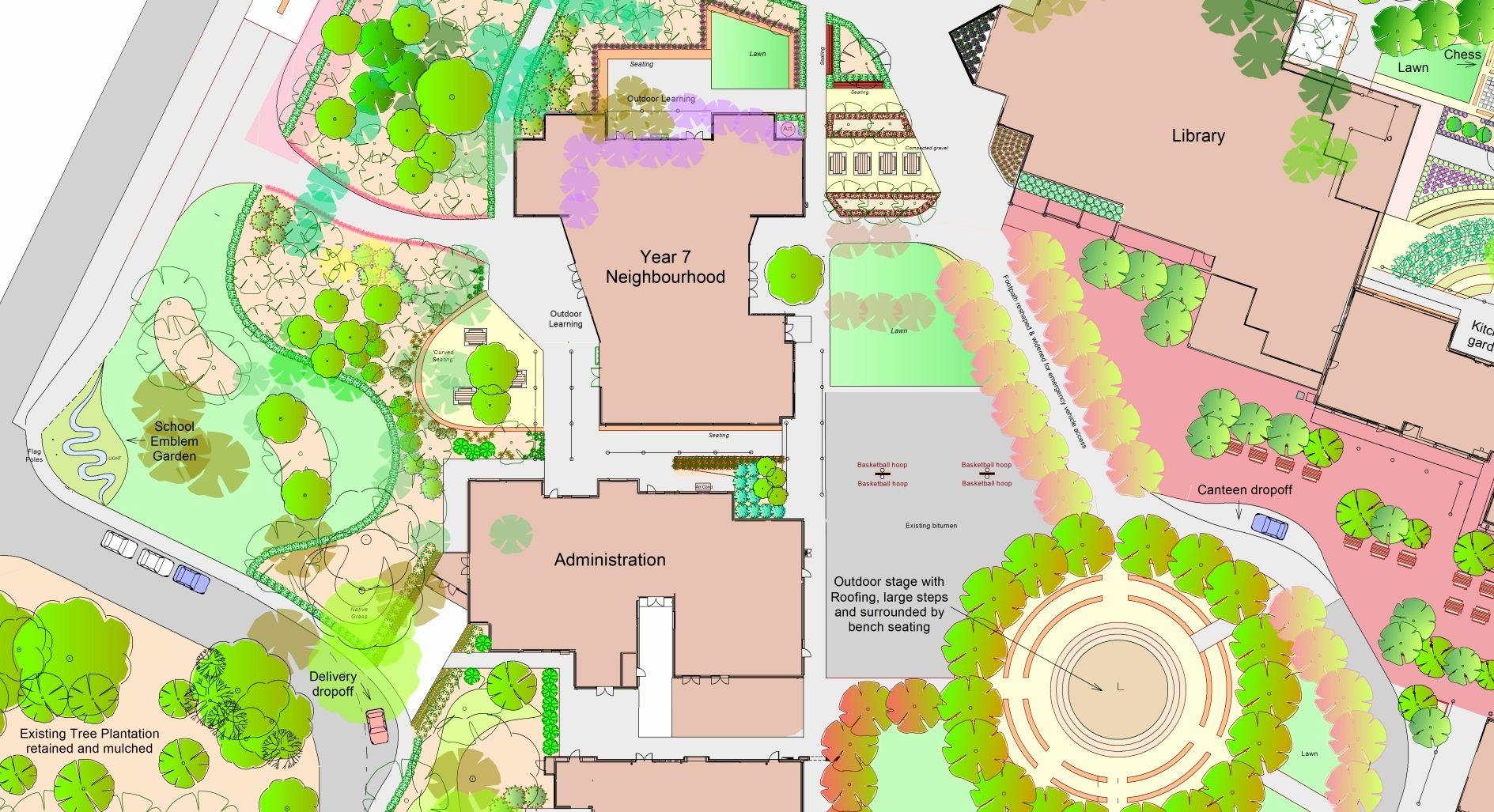 Plan Your Garden With These Free Online Planning Tools Free Garden Planner Free Landscape Design Landscape Design Software