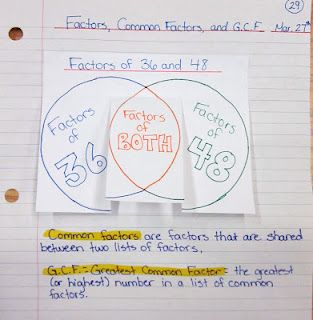 Math journal sundays common factors math and venn diagrams math journal sundays ccuart Choice Image