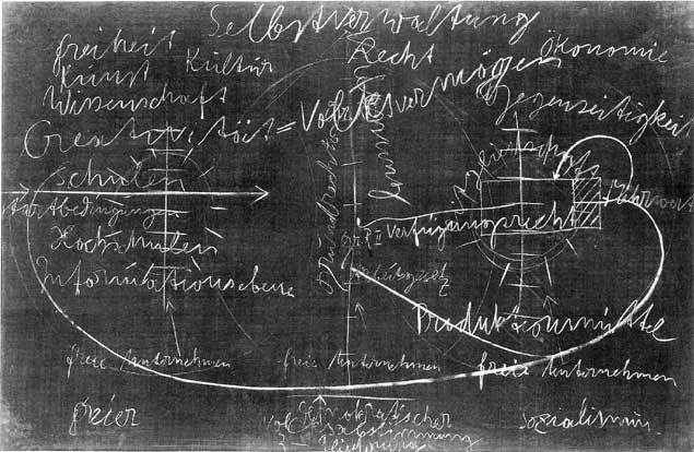 Joseph Beuys, Freier demokratischer Sozialismus, März 1973