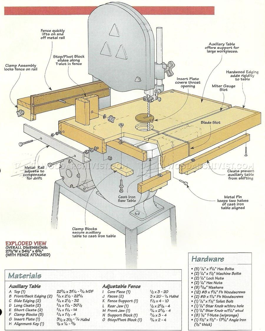 401 Band Saw Table Plans Band Saw Tips Jigs And Fixtures Bandsaw Woodworking Bandsaw Woodworking
