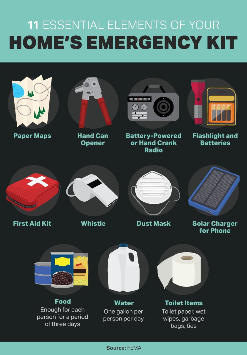 Pin on Kit de Emergencia