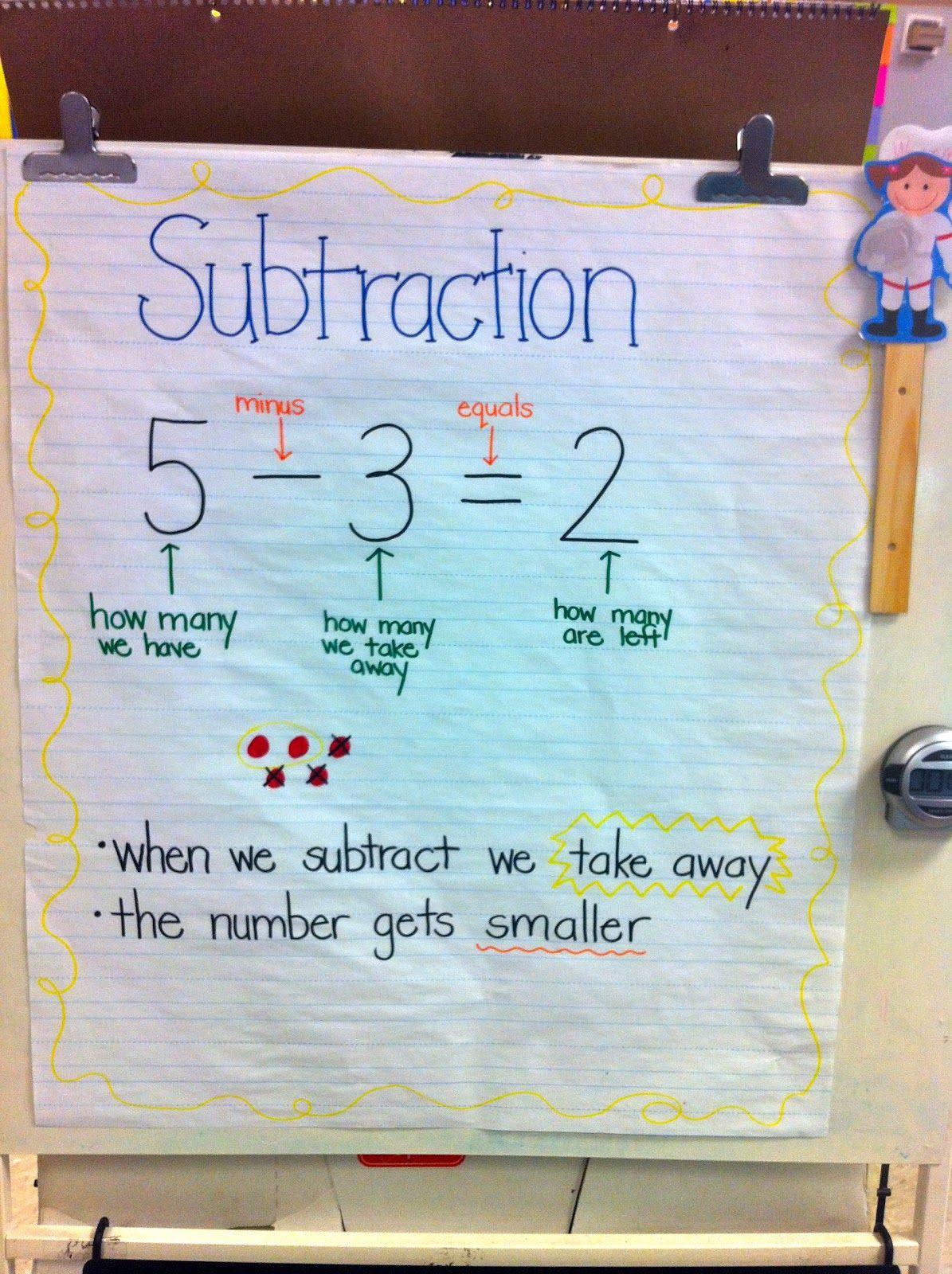 The Littlest Scholars Monster Munch Subtraction