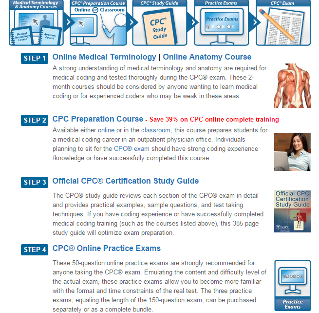 CPB Certification Study Guide