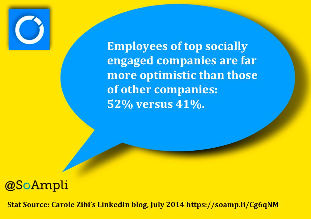 SoAmpli on Digital enterprise, Media influence, Social media