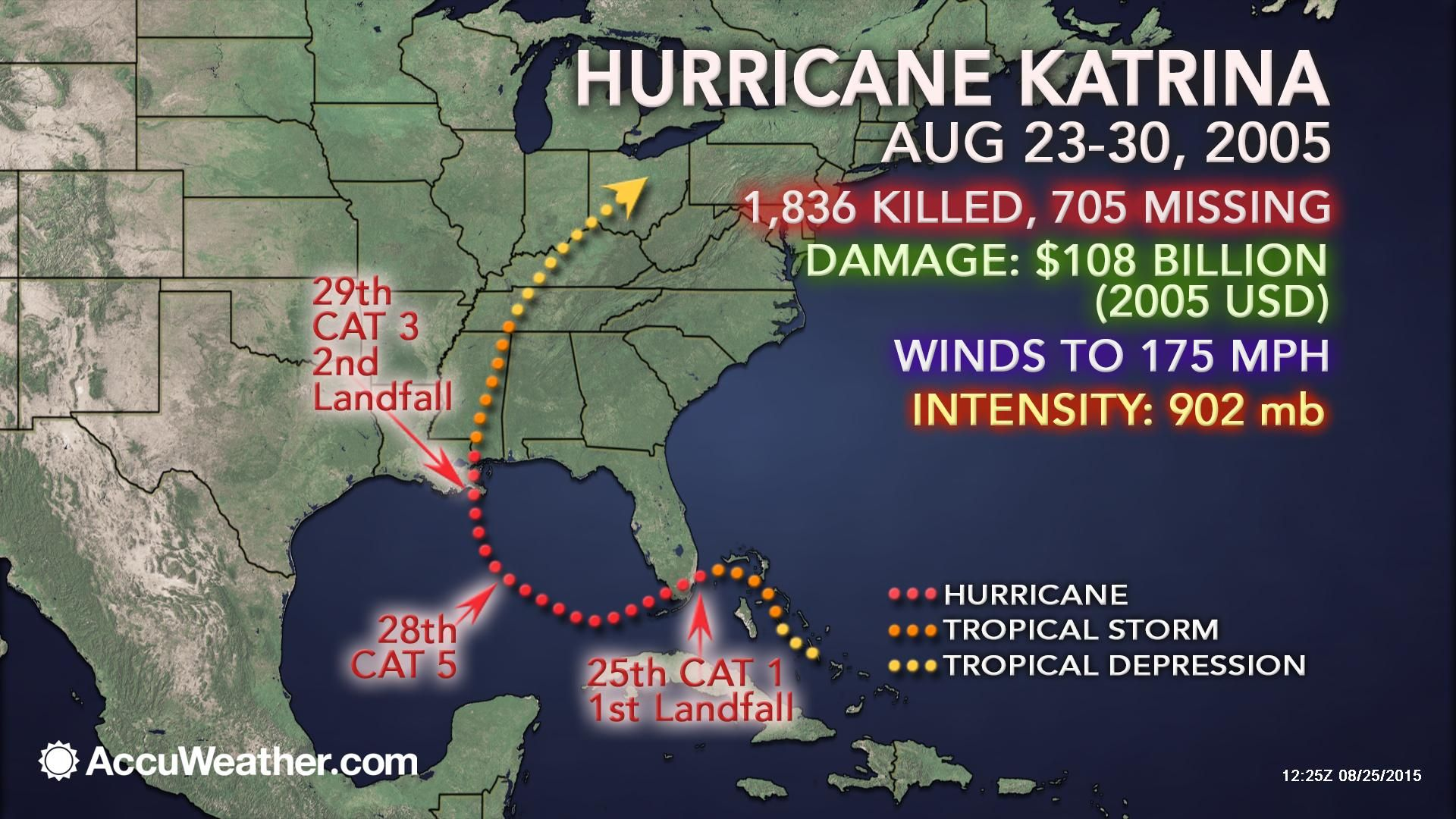 Accuweather Weatherwhys 8 25 2015 On This Date Back In 2005 Hurricane Katrina Made Its Initial U S Landfall Weather News Tropical Storm Hurricane Katrina