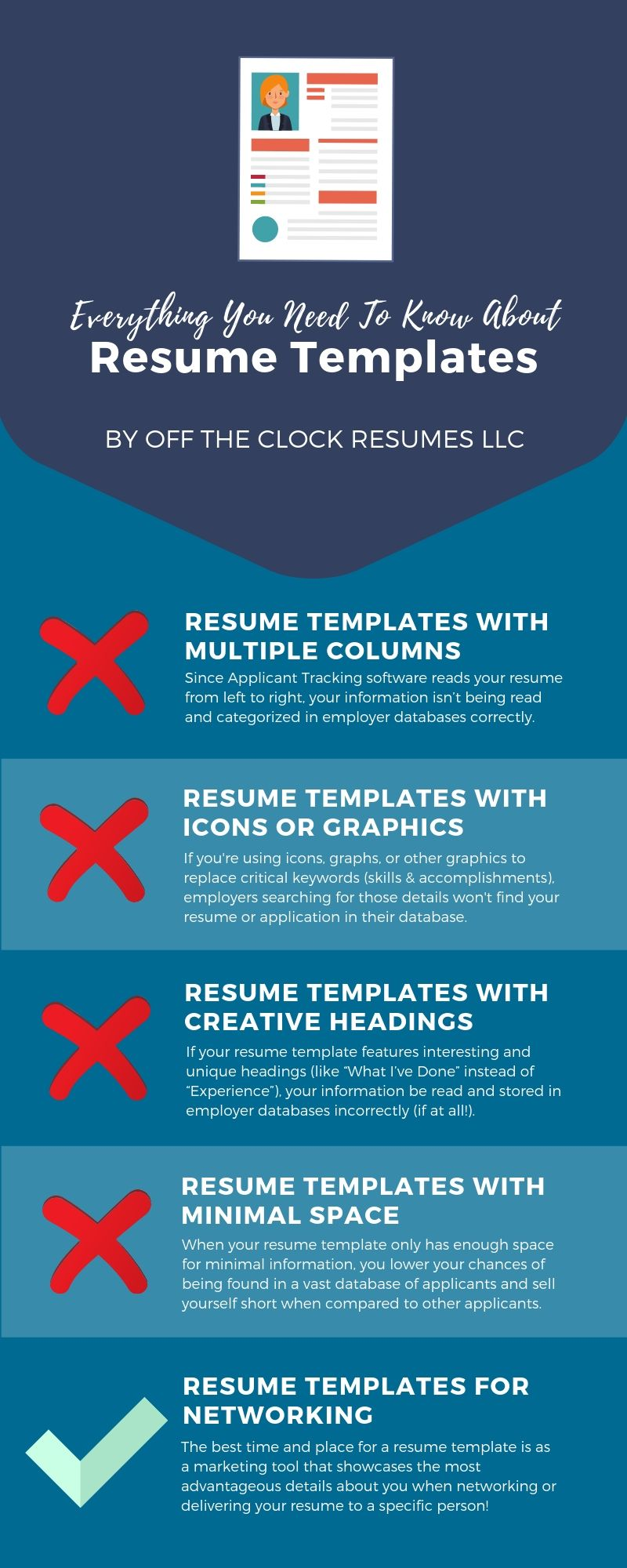 Everything You Need To Know About Resume Templates