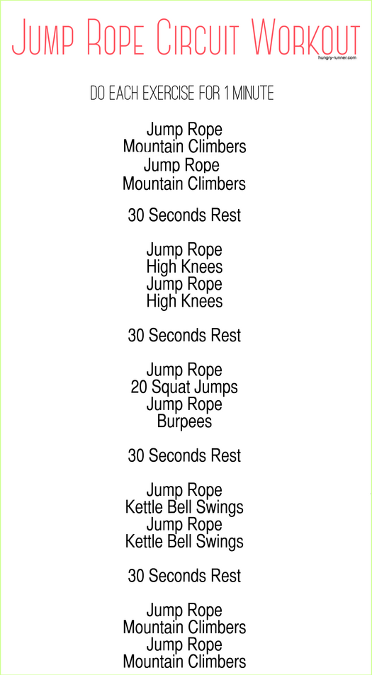 Jump Rope Circuit Workout: 22-Minute Cardio & Strength Routine
