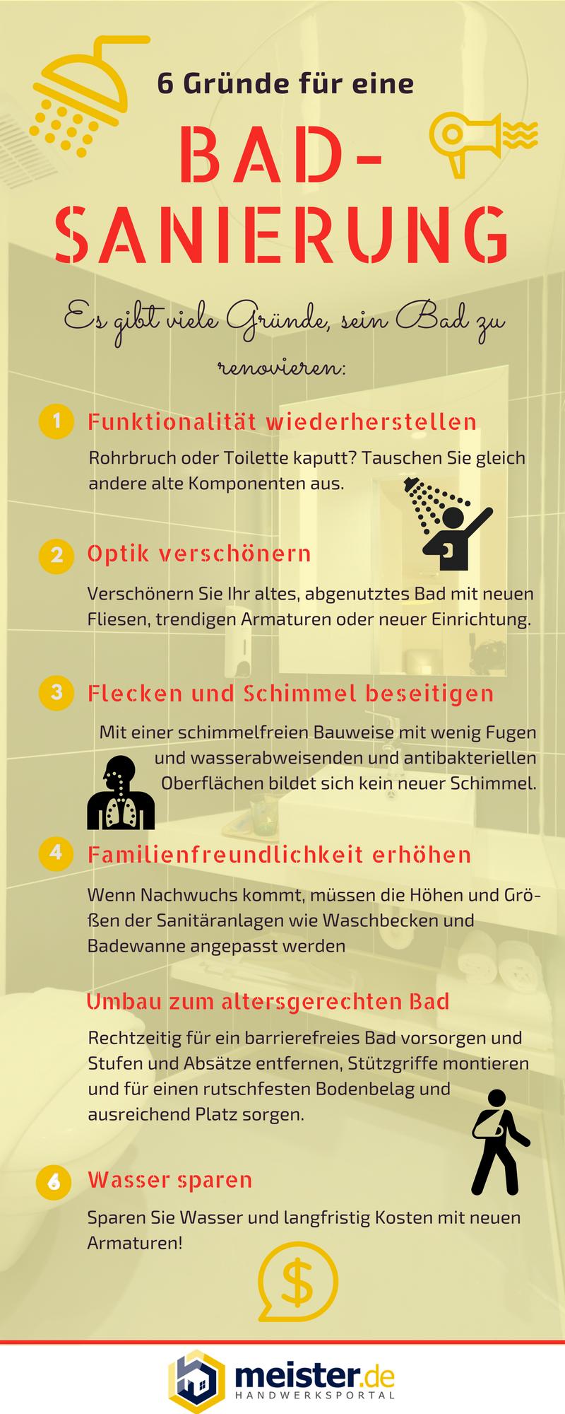 https://www.meister.de/blog/6-gruende-fuer-eine-badsanierung/