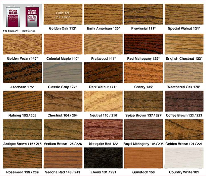 Duraseal Wood Floor Stain Options Home With Keki